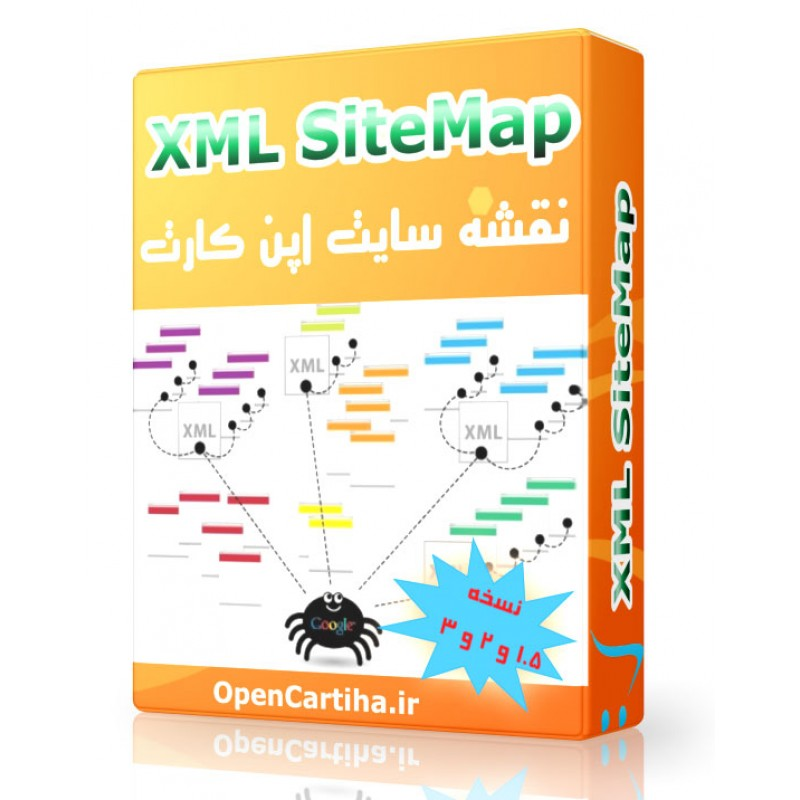 XML SiteMap Extension For OpenCart